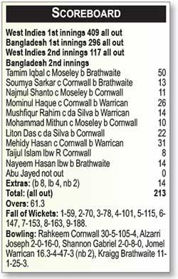 sp2 1 in sri lankan news